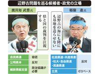 名護市長選:辺野古新基地 両候補と各政党の立場は?