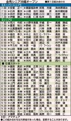 金秀シニア沖縄オープン 第一日組み合わせ