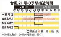 超大型で非常に強い台風21号、大東島が暴風域に 沖縄本島も暴風の恐れ