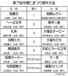 第7回今帰仁まつり闘牛大会 取組表