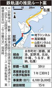 沖縄の鉄道計画 開業後40年は赤字か