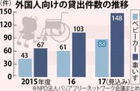ベビーカー・車いす貸出数、外国人観光客の利用が過去最高 沖縄のNPO