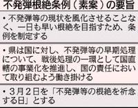 沖縄県議会「沖縄の戦後終わらず」 不発弾根絶条例で、国の責任明確化と沖縄戦風化防ぐ