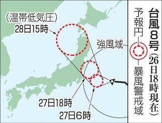 台風8号の予想進路(26日18時現在)