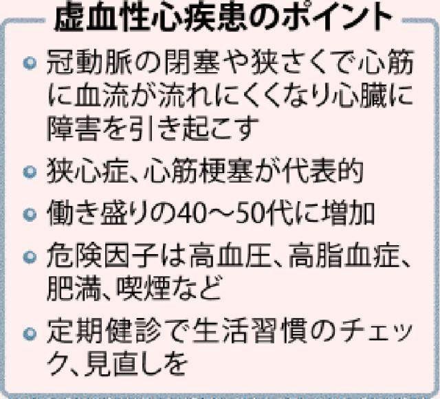 前田 健 死因