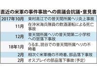 オスプレイ部品落下 沖縄県議会で抗議決議へ 米軍関連で5カ月連続