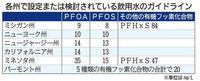 米国は州が厳しい基準 水源の有害物資PFOS・PFOA 日本は規制値なし 専門家「沖縄県民の健康問題」 安全値再考求める