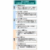陸自日報問題:9条改憲論に影響必至 文民統制への疑念噴出【深掘り】