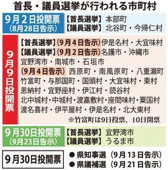 首長・議員選挙が行われる市町村