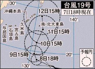 台風19号 7日18時現在
