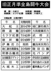 旧正月全島闘牛大会 対戦結果(左側が勝牛)