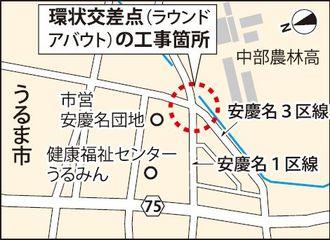 環状交差点(ラウンドアバウト)の工事箇所