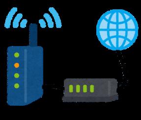 インターネットとモデムと無線LANルーター(Wifi)がつながっているイラスト(いらすとや)
