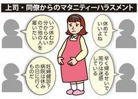 「妊娠? 図々しい」「早めに辞めて」 沖縄マタハラ相談、半年で24件