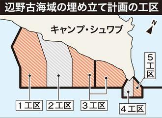 辺野古海域の埋め立て計画の工区