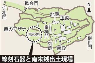 首里城 線刻石器と南宋銭の出土現場