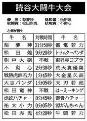 読谷大闘牛大会 対戦結果(左側が勝牛)