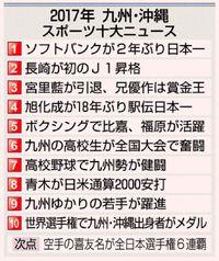 [2017 九州・沖縄スポーツ十大ニュース]