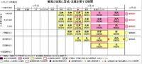 台風18号:あす3日朝暴風警報か バス運休なら学校も休みに