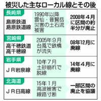 【深掘り】西日本豪雨被災のローカル線苦境 存続へ「自治体関与」求める声も