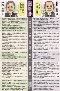 宜野湾市長選挙【政策比較】子育て・教育に独自案 経済振興で重なる主張も