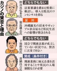 沖縄知事選:4氏、カジノで違い