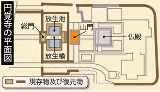 円覚寺の平面図