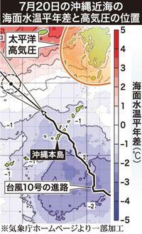 相次ぐ台風接近で水温低下 沖縄通過した台風10号、暴風域ができなかった理由