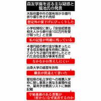 【森友学園】寄付金、経歴…数々疑惑 「8億円値引き」も不透明