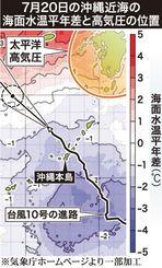7月20日の沖縄近海の海面水温平年差と高気圧の位置