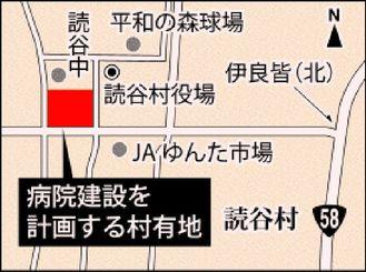 病院建設を計画する村有地