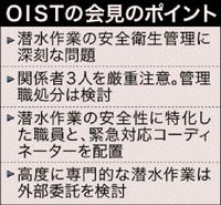 「安全管理に深刻な問題」 潜水事故で沖縄科学技術大学院大学が謝罪