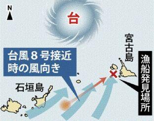 台風8号接近時の風向き