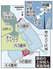 最初の土砂投入実施区域(2018年12月15日沖縄タイムスより)