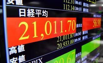 一時2万1000円を超えた日経平均株価を示すモニター=13日午前、東京・東新橋