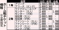 [B.LEAGUE]/新生キングス 台風の目/大型補強 頂点に挑む/29日開幕 Bリーグ展望