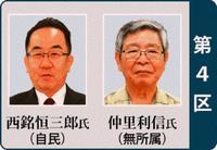 【2017衆院選10・22】沖縄4区序盤情勢調査