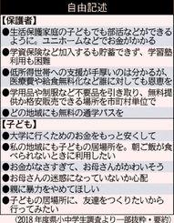 沖縄県小中学生調査に寄せられた声