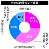 [Q&A]日本で「産後ケア」が普及しないワケとは?