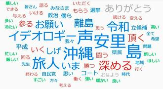 安里繁信氏の第一声と総決起大会の演説内容の分析の結果