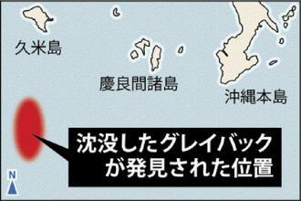 沈没したグレイバックが発見された位置