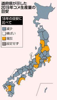 コメ 34道府県が減産へ/19年需要下回る 米価高止まりも