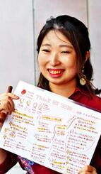 「聴覚障害のある学生へのノートテイク(文字通訳)経験が役立った」と語る上園海さん=東京都内