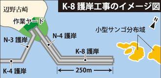 「N4」護岸と「K8」護岸