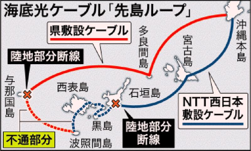 ntt 西日本 通信 障害