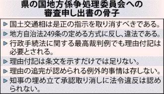 県の国地方係争処理委員会への審査申し出書の骨子
