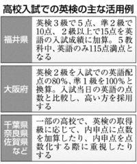 英検成績 入試に加算/福井県教委 来春から県立高で/一部保護者と県議会反発