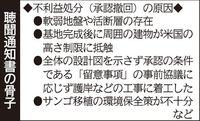 埋め立て承認撤回 聴聞通知書で指摘した、沖縄県側の主な理由
