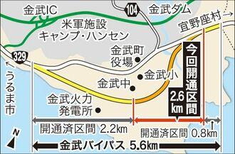 金武バイパスの地図