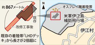 伊江島補助飛行場の「LHDデッキ」